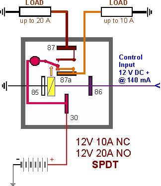 120v relay wiring diagram related keywords suggestions 120v relay wiring diagram switching 120v image wiring diagram