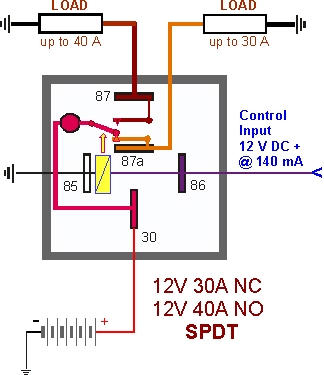 relay spdt 12v 40a 30a 85 ohm coil relay switch circuit diagram